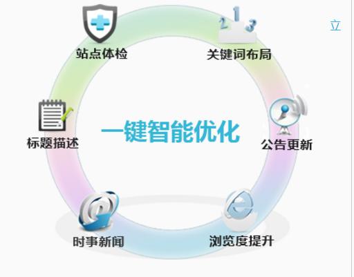 注重環保助力滎陽網站自動排名供應商鞏義企業網持續發展