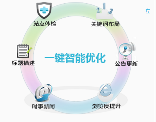 郑州防水套管网站优化